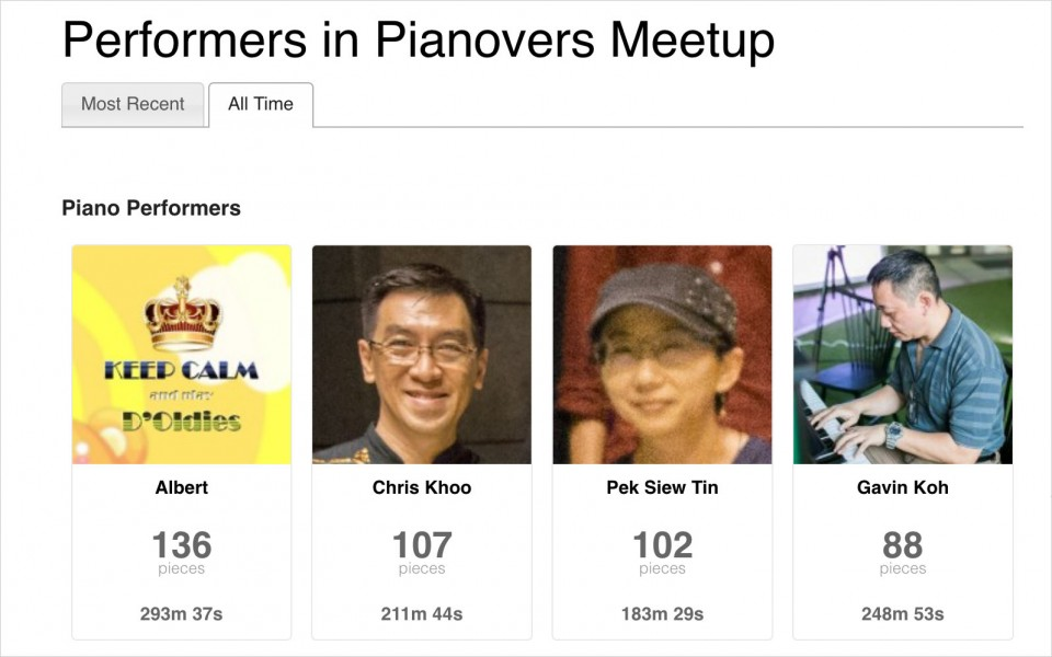Pianover Profiles - Most Recent, and All Time