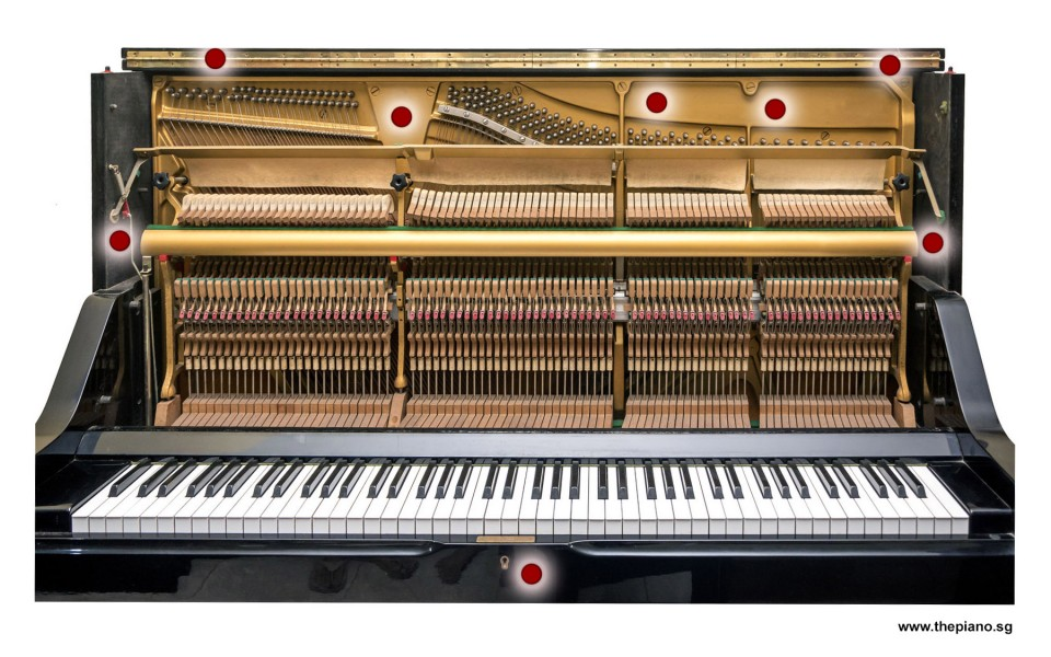 Possible locations of serial number on Upright Piano