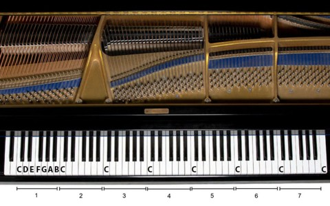 Registers of a Piano